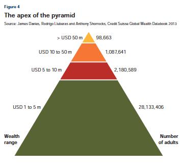 Majkl Roberts: Globalne nejednakosti u bogatstvu
