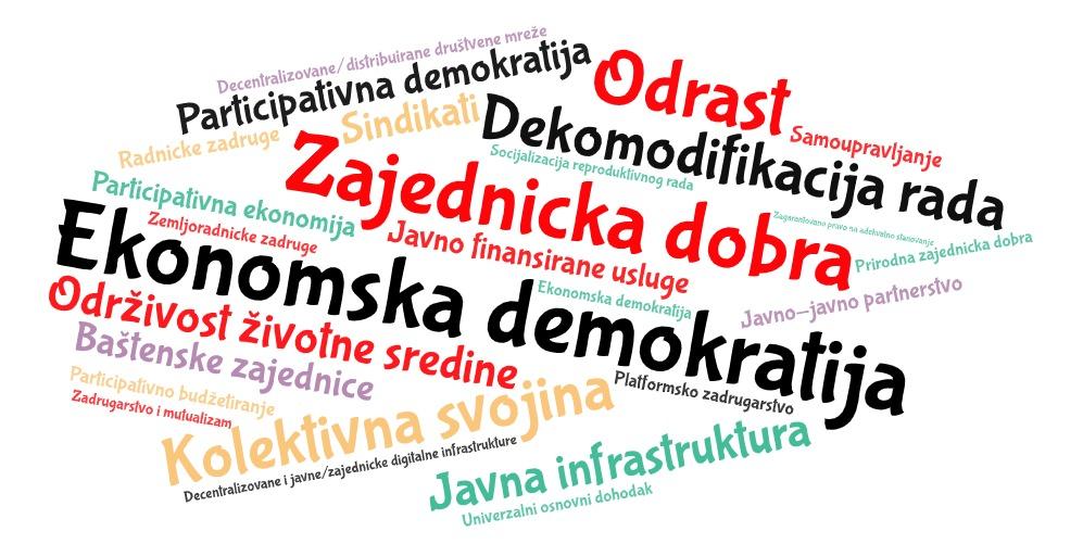 Radni sto #30: Ekonomska demokratija i progresivne leve politike